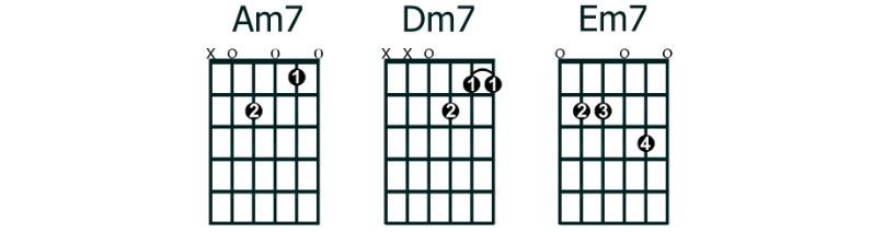 Open minor 7 chord (min7 chord) diagrams
