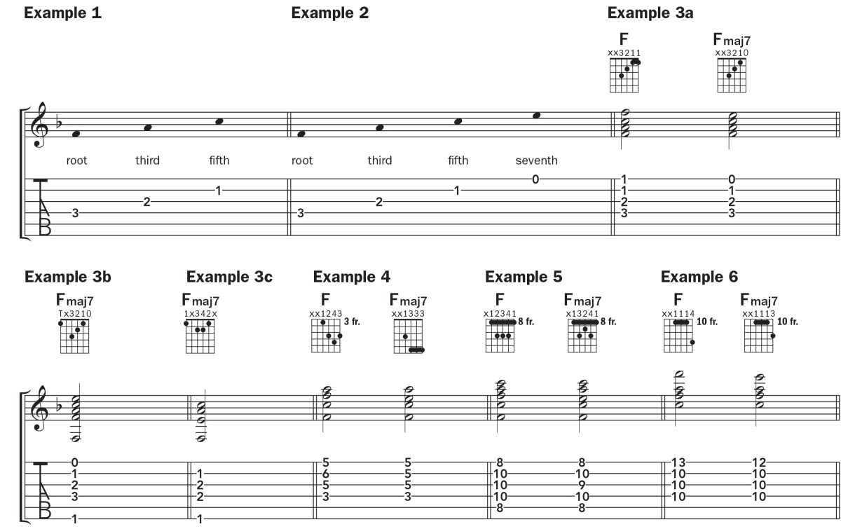 chord by chord f major 7 chords
